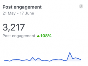 facebook post engagement analytics